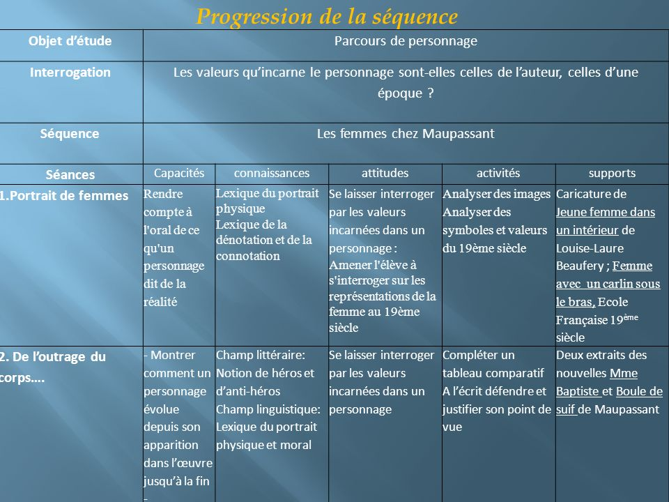 Progression de la séquence