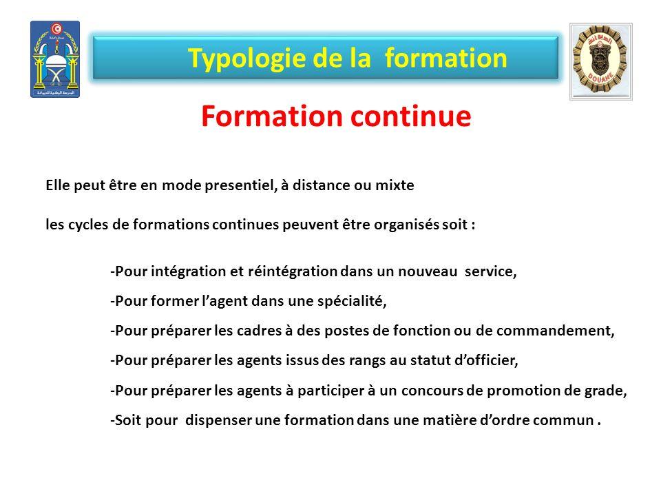 Typologie de la formation