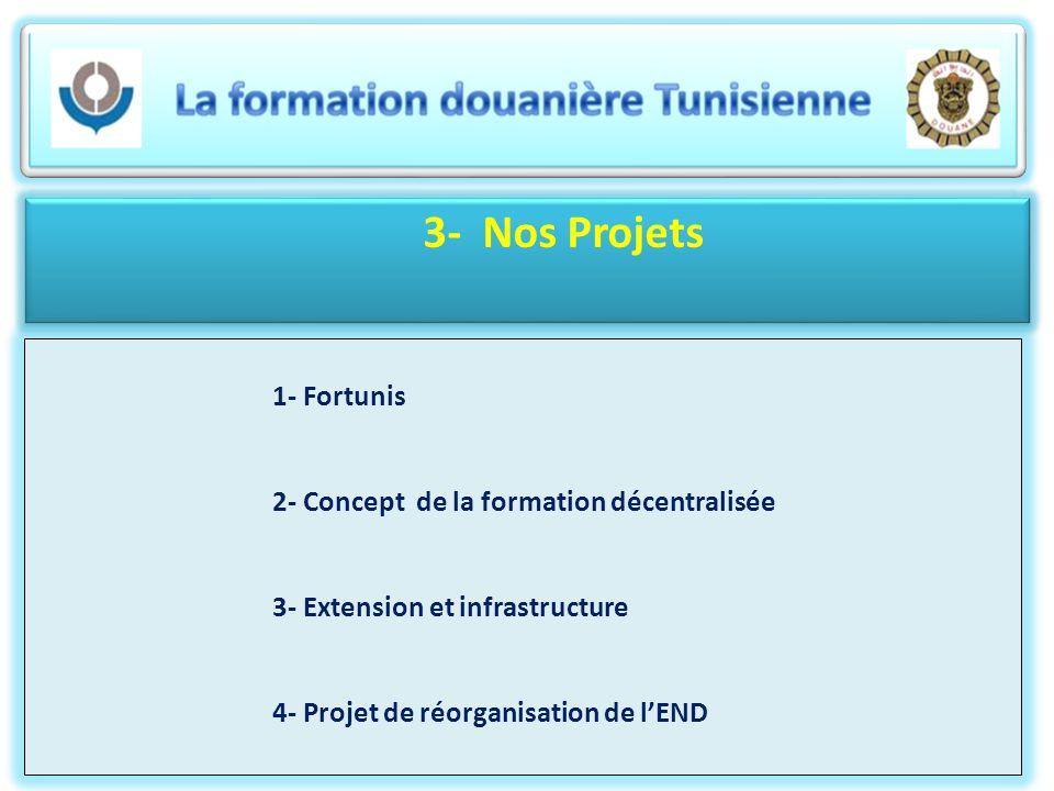 3- Nos Projets 1- Fortunis 2- Concept de la formation décentralisée