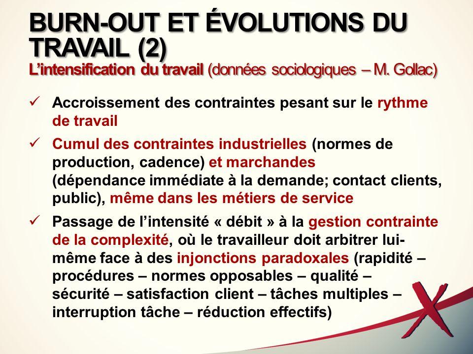 BURN-OUT ET ÉVOLUTIONS DU TRAVAIL (2) L'intensification du travail (données sociologiques – M. Gollac)