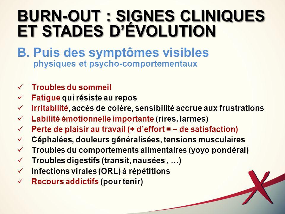BURN-OUT : SIGNES CLINIQUES ET STADES D'ÉVOLUTION