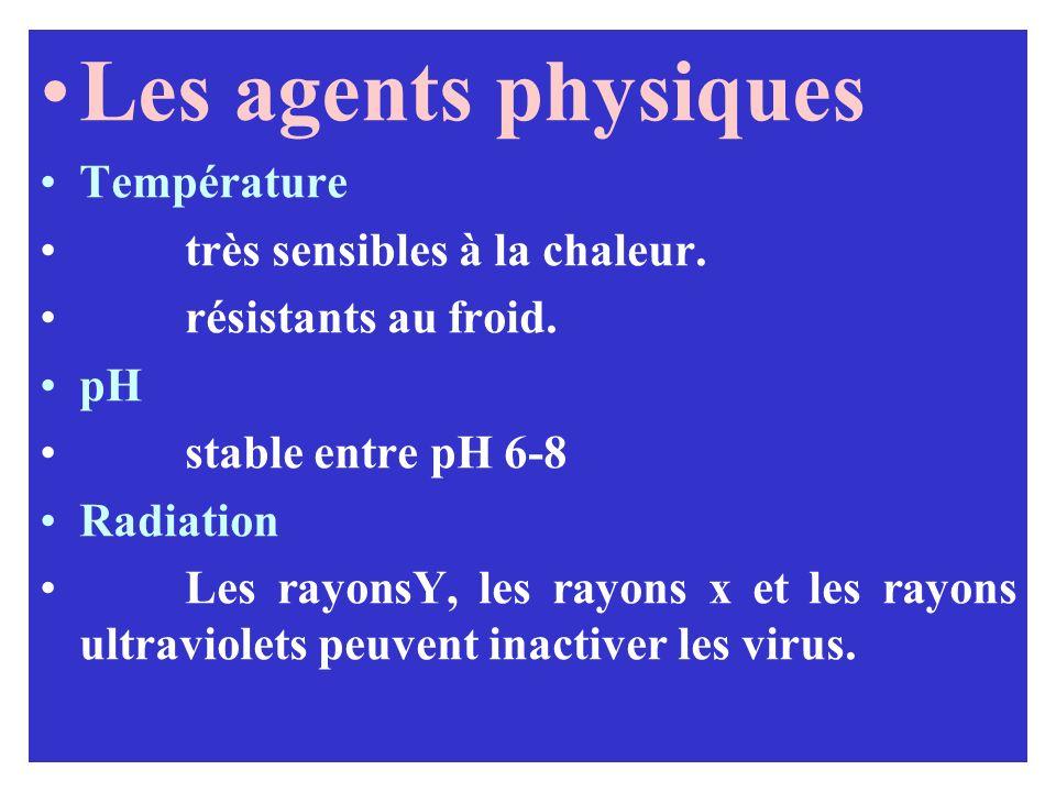 Les agents physiques Température très sensibles à la chaleur.