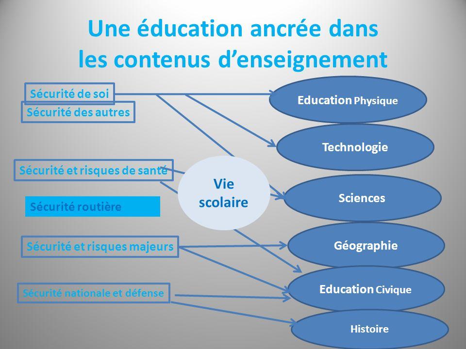 Une éducation ancrée dans les contenus d'enseignement