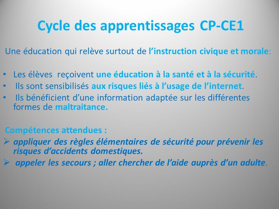 Cycle des apprentissages CP-CE1