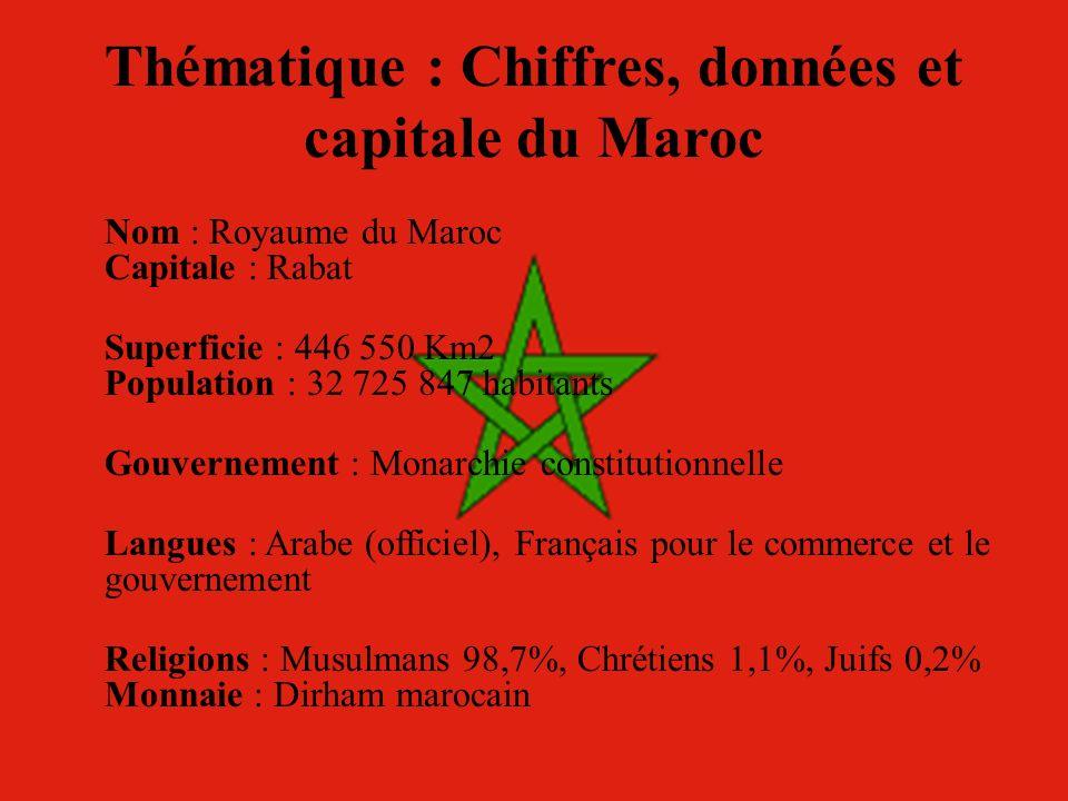 Thématique : Chiffres, données et capitale du Maroc