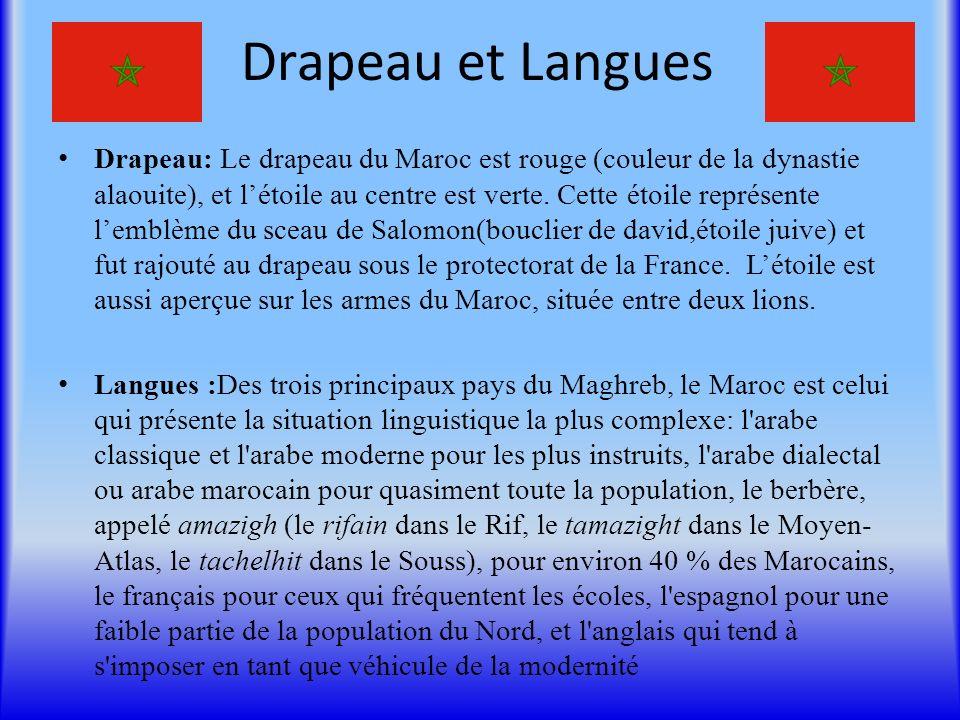 Drapeau et Langues
