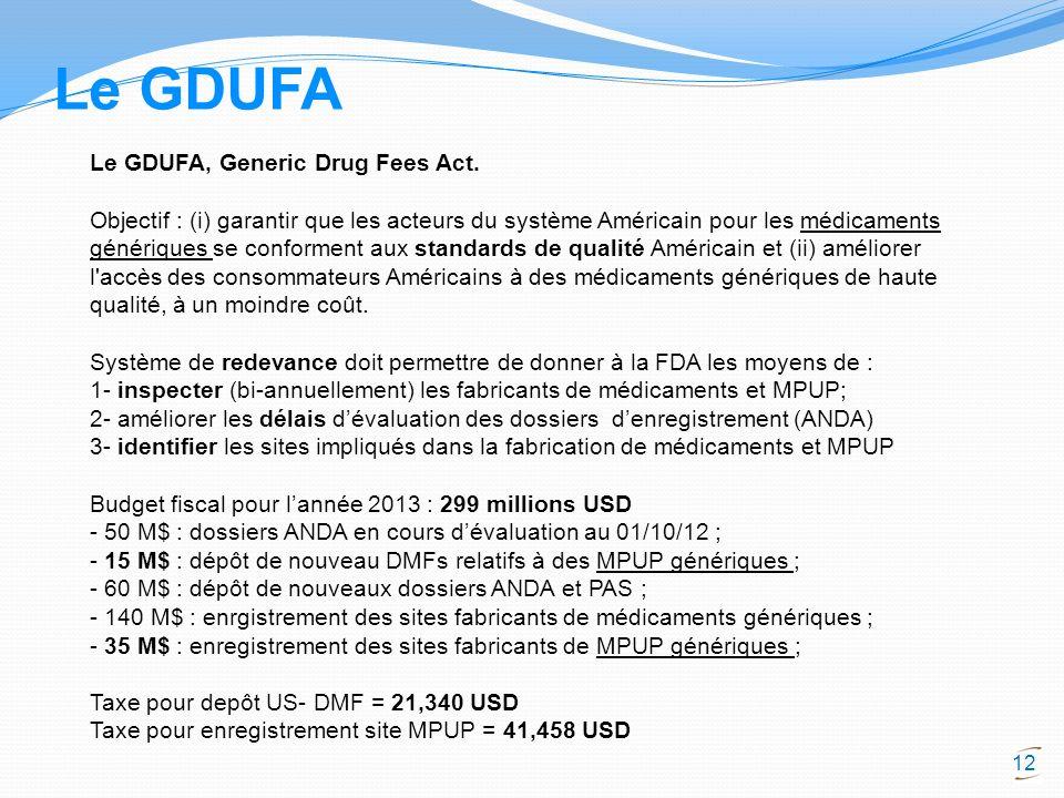 Le GDUFA Le GDUFA, Generic Drug Fees Act.