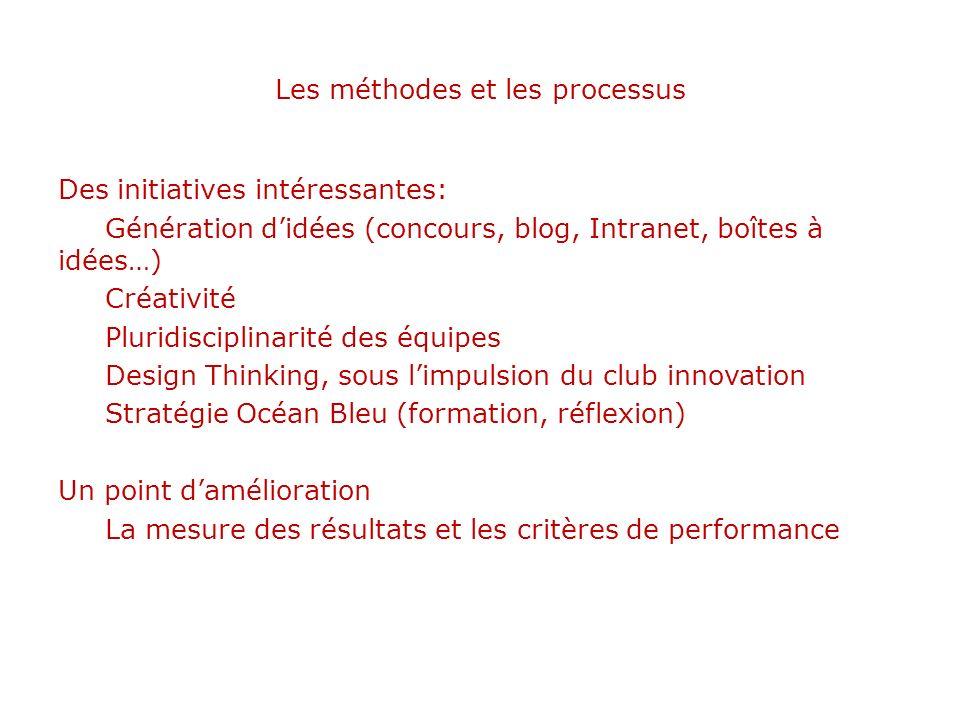 Les méthodes et les processus