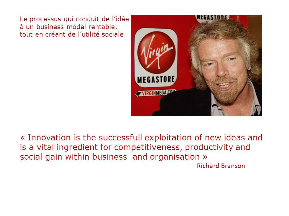 Le processus qui conduit de l'idée à un business model rentable, tout en créant de l'utilité sociale