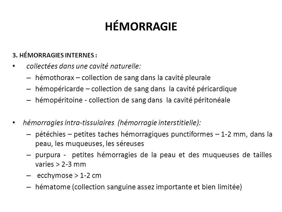 HÉMORRAGIE collectées dans une cavité naturelle: