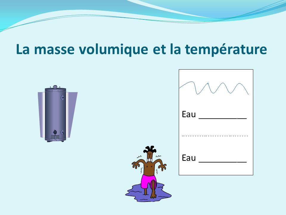 La masse volumique et la température