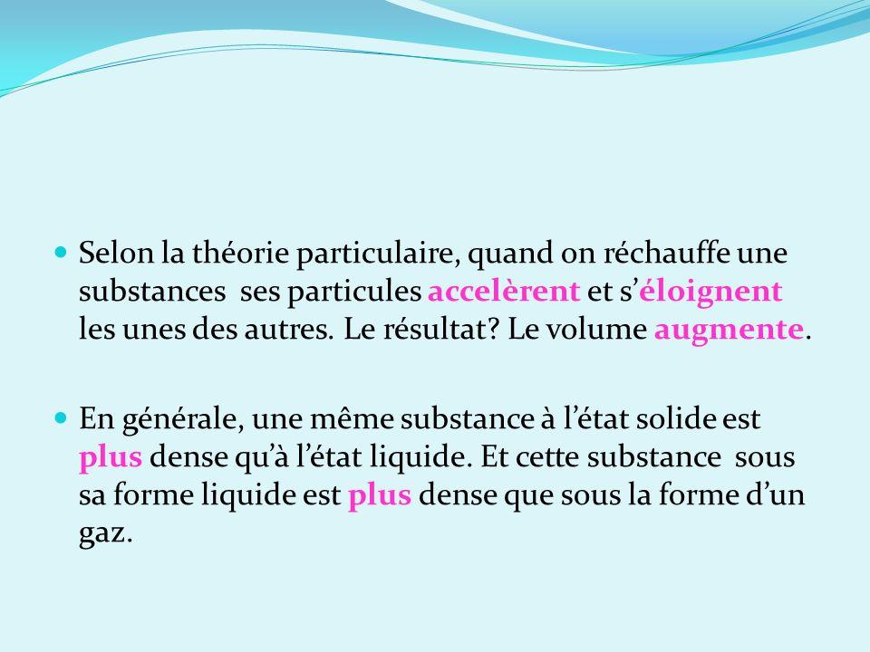 Selon la théorie particulaire, quand on réchauffe une substances ses particules accelèrent et s'éloignent les unes des autres. Le résultat Le volume augmente.