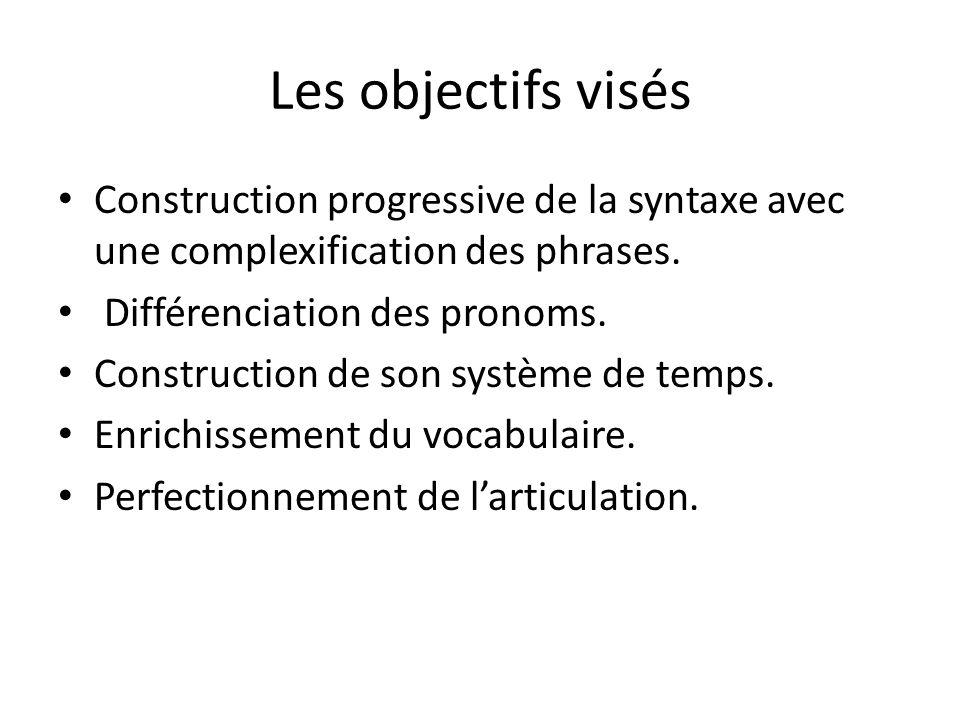 Les objectifs visés Construction progressive de la syntaxe avec une complexification des phrases. Différenciation des pronoms.