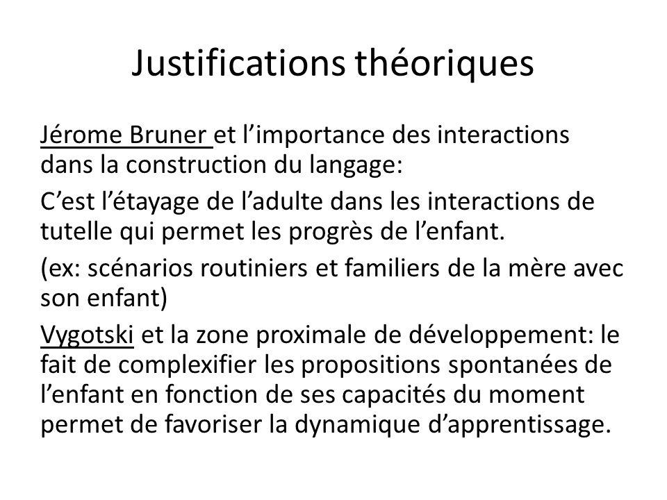 Justifications théoriques