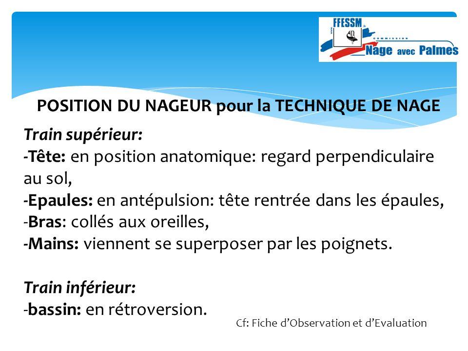 POSITION DU NAGEUR pour la TECHNIQUE DE NAGE