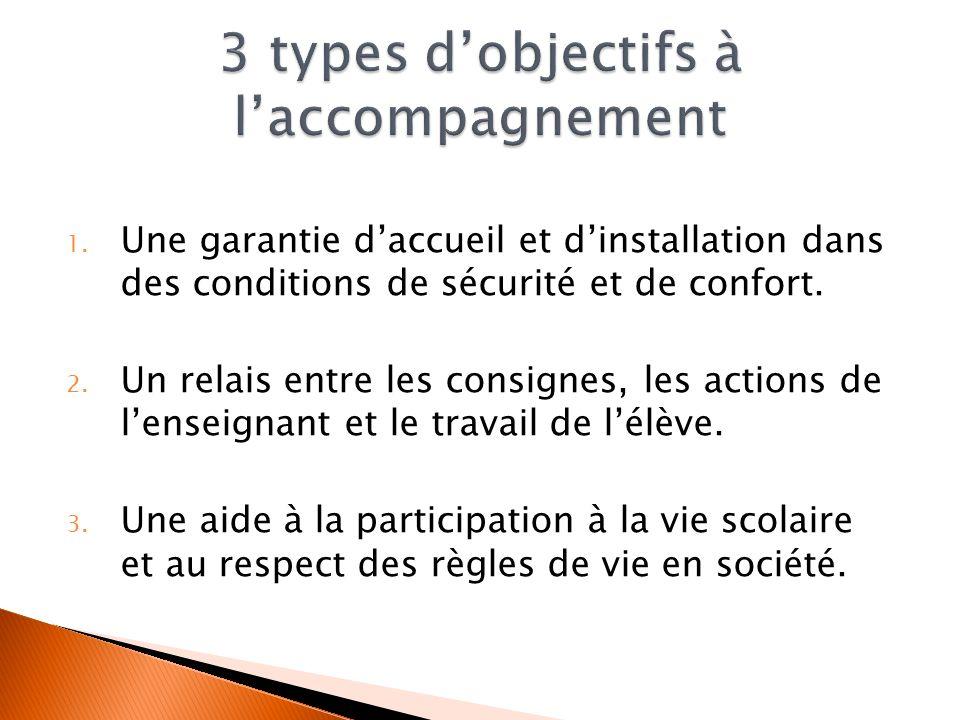 3 types d'objectifs à l'accompagnement
