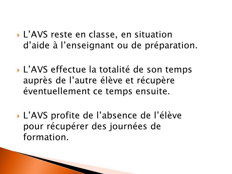 L'AVS reste en classe, en situation d'aide à l'enseignant ou de préparation.