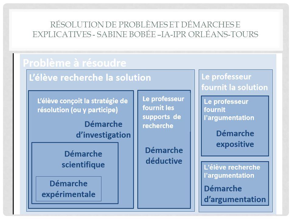 Résolution de problèmes et démarches e explicatives - Sabine BOBÉE –IA-IPR Orléans-Tours
