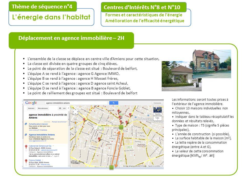 Déplacement en agence immobilière – 2H