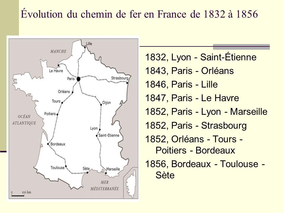 Évolution du chemin de fer en France de 1832 à 1856