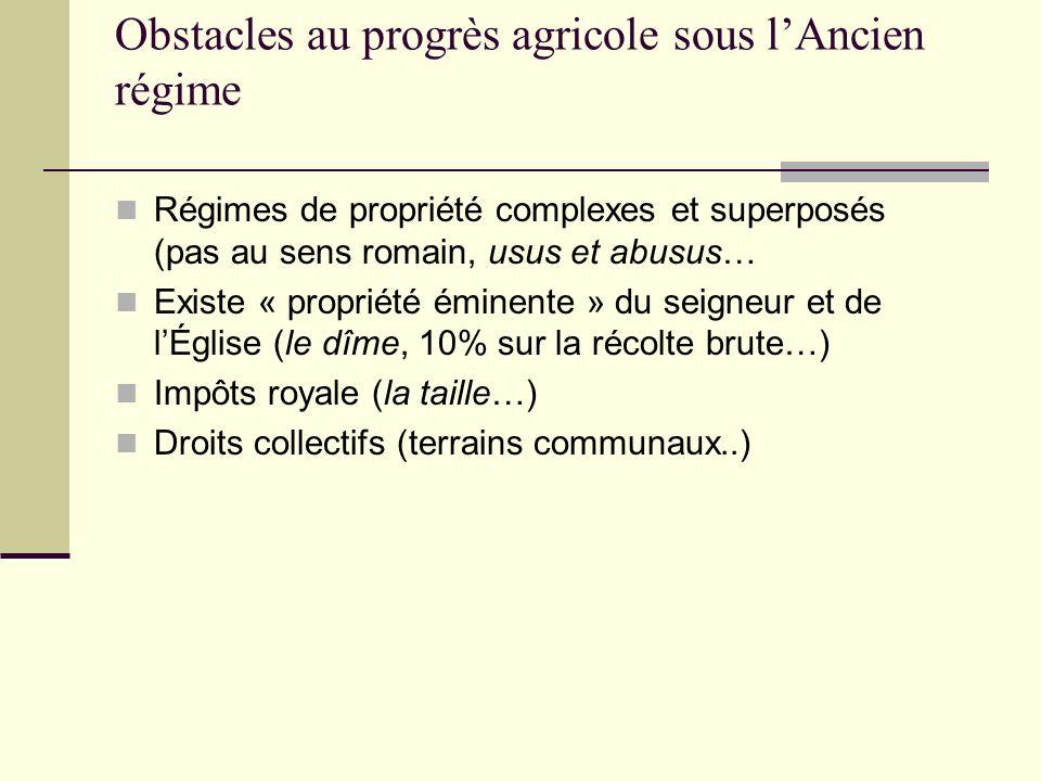 Obstacles au progrès agricole sous l'Ancien régime
