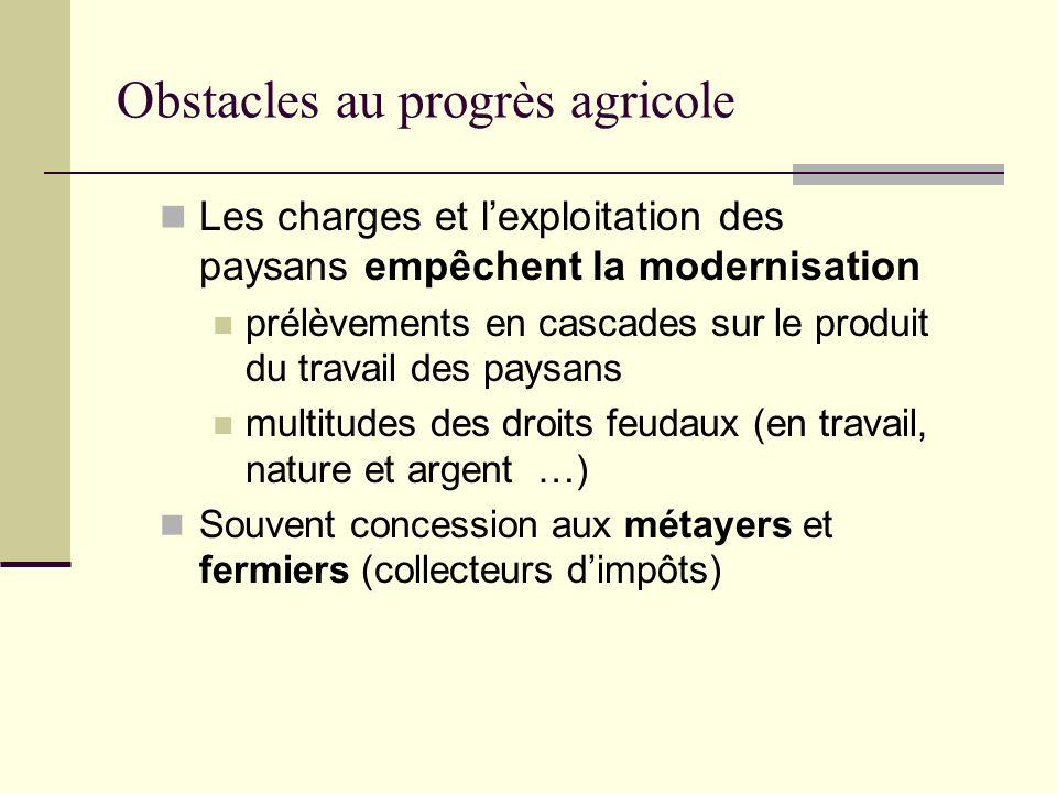 Obstacles au progrès agricole