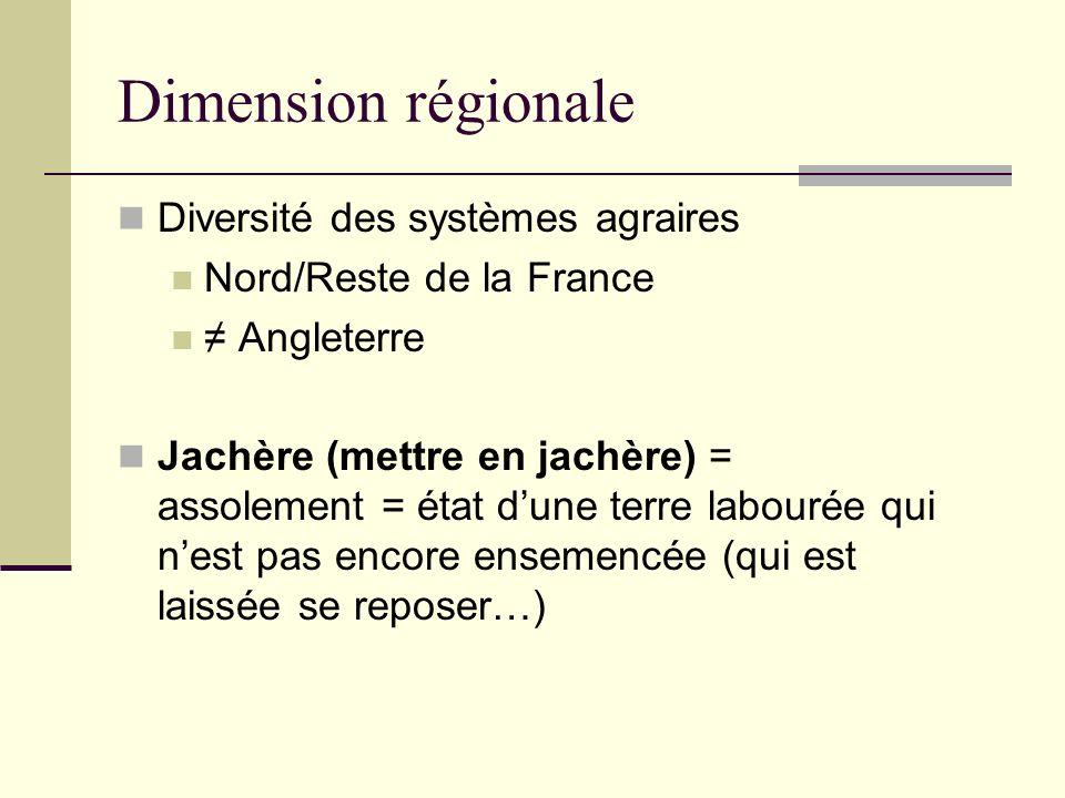 Dimension régionale Diversité des systèmes agraires