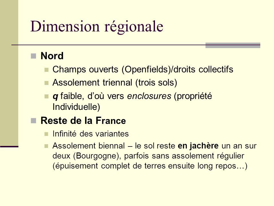 Dimension régionale Nord Reste de la France