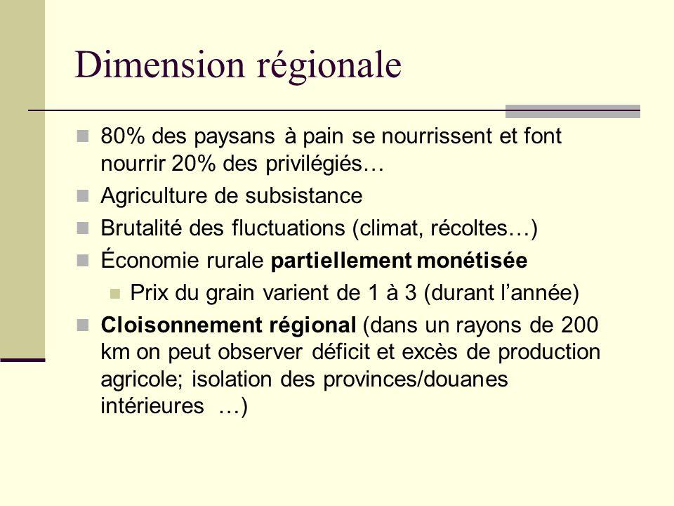 Dimension régionale 80% des paysans à pain se nourrissent et font nourrir 20% des privilégiés… Agriculture de subsistance.
