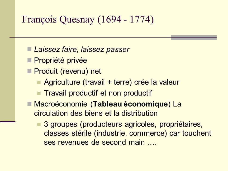 François Quesnay (1694 - 1774) Laissez faire, laissez passer