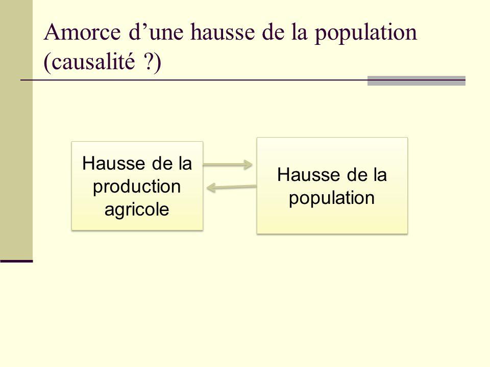 Amorce d'une hausse de la population (causalité )