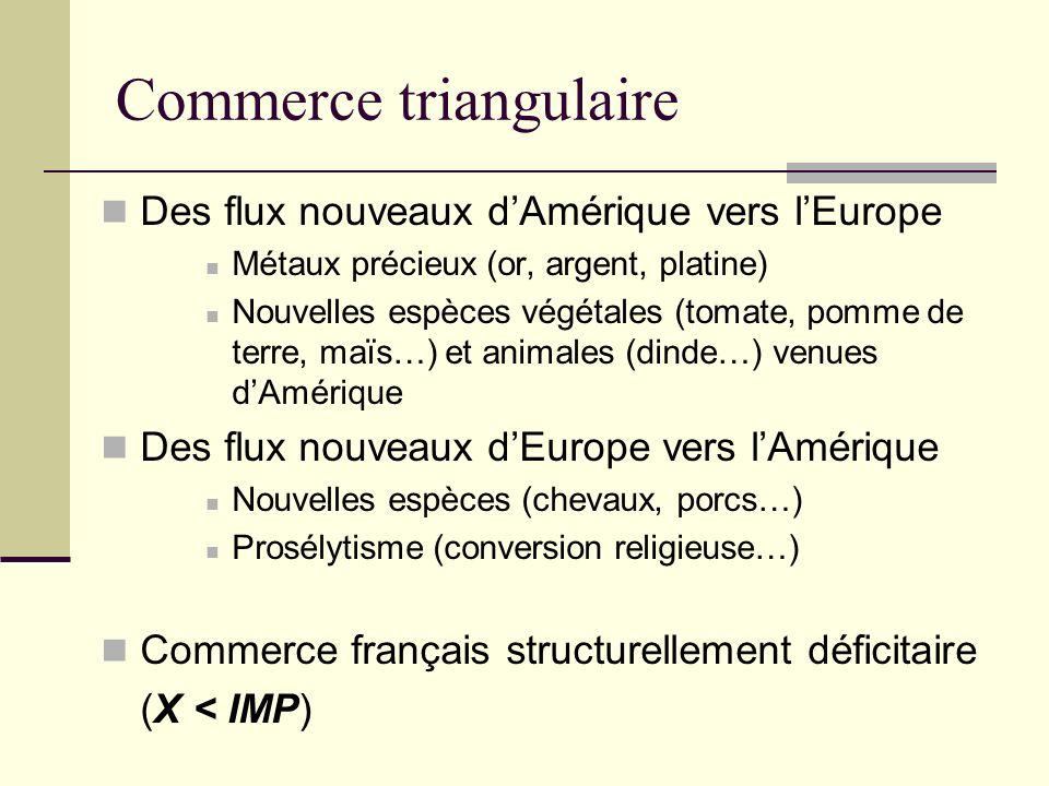 Commerce triangulaire
