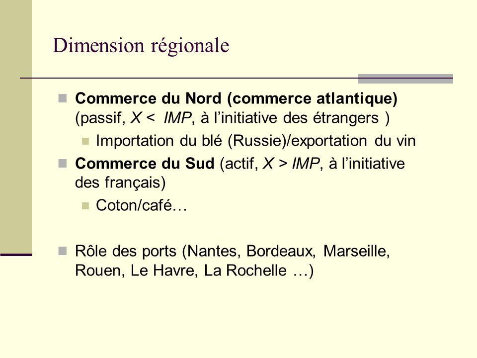 Dimension régionale Commerce du Nord (commerce atlantique) (passif, X < IMP, à l'initiative des étrangers )