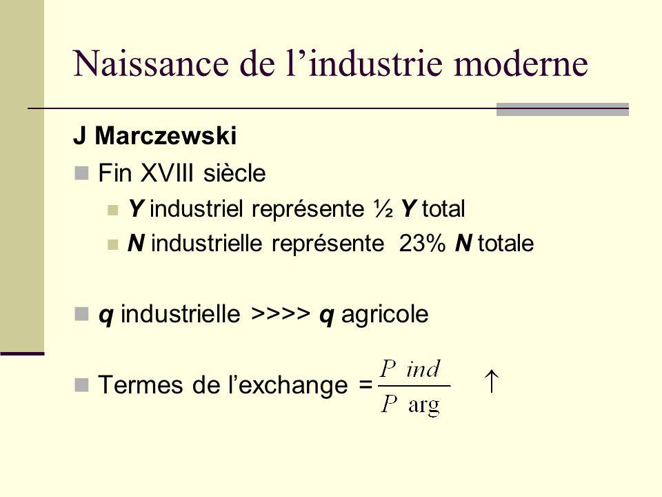 Naissance de l'industrie moderne