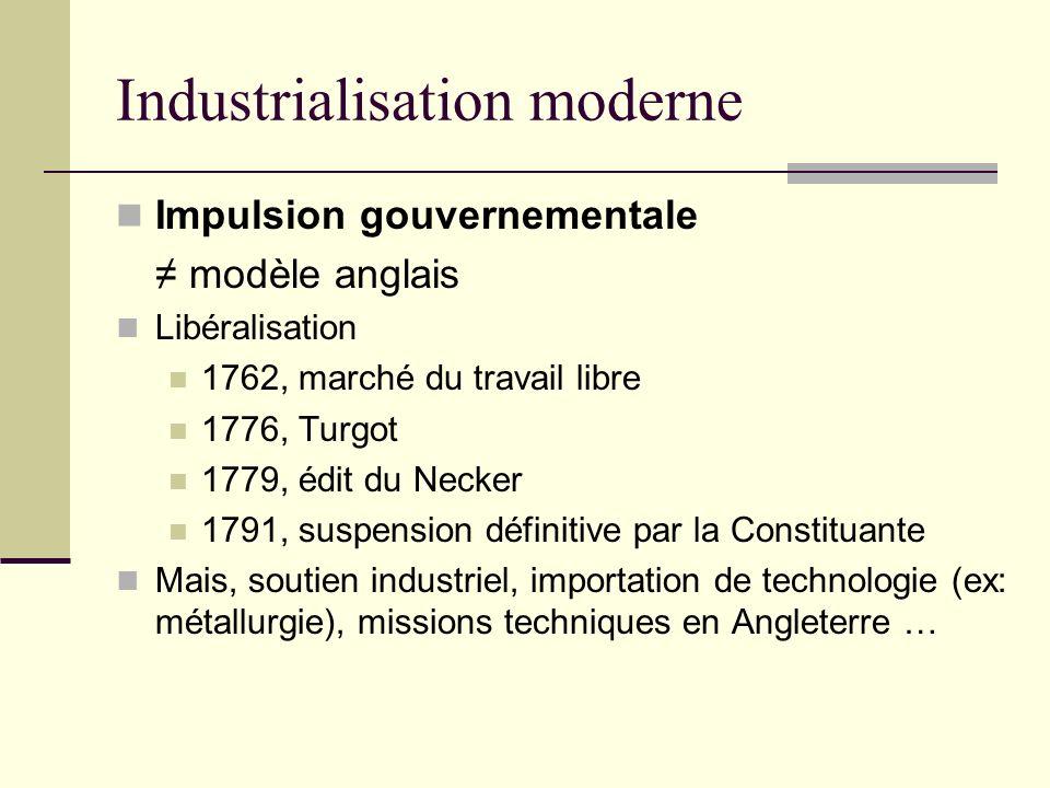 Industrialisation moderne