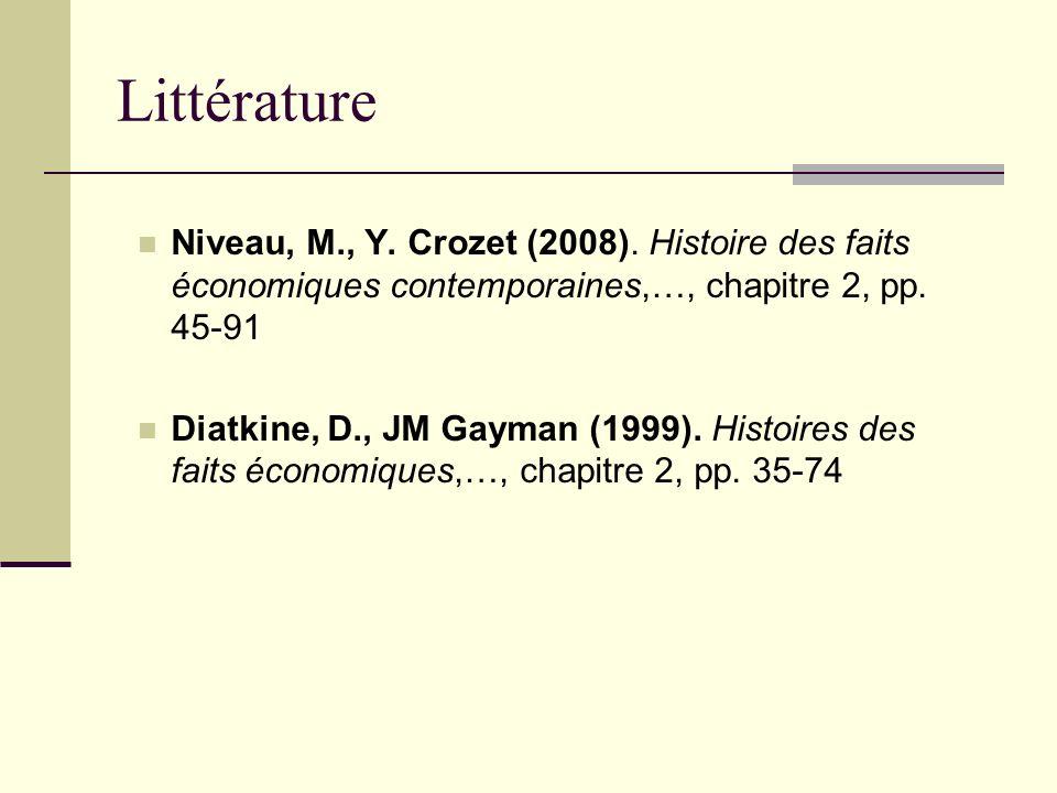 Littérature Niveau, M., Y. Crozet (2008). Histoire des faits économiques contemporaines,…, chapitre 2, pp. 45-91.