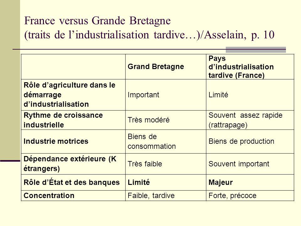 France versus Grande Bretagne (traits de l'industrialisation tardive…)/Asselain, p. 10