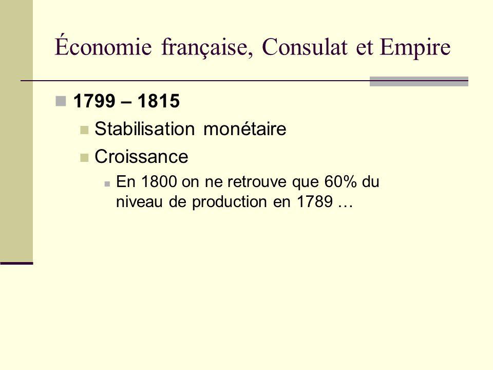 Économie française, Consulat et Empire