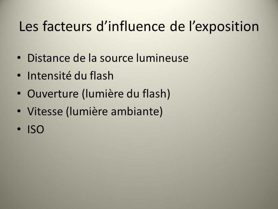 Les facteurs d'influence de l'exposition