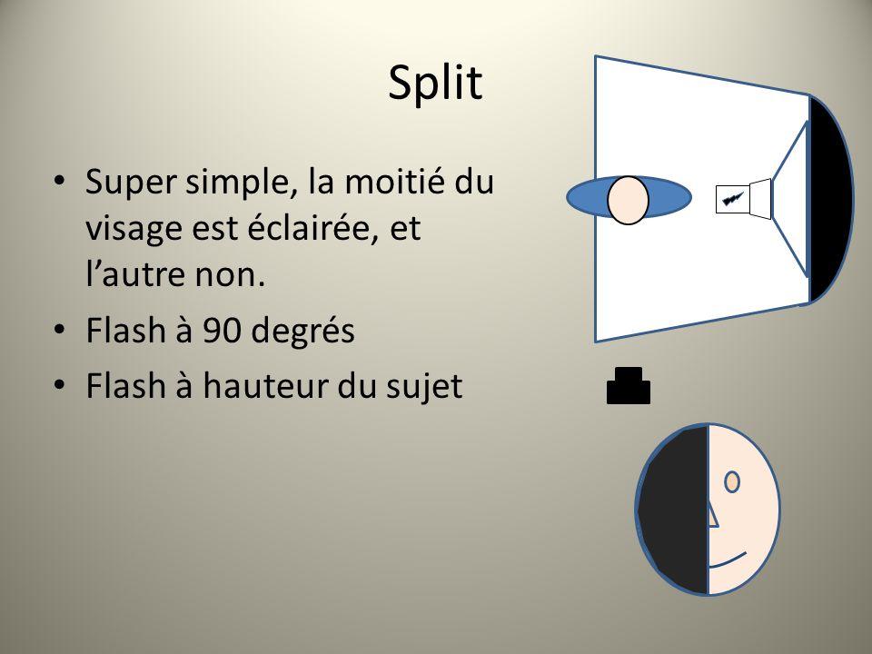 Split Super simple, la moitié du visage est éclairée, et l'autre non.