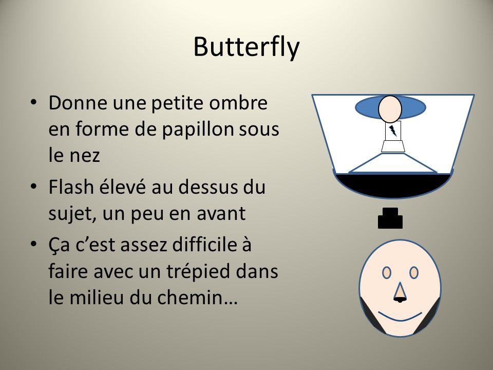 Butterfly Donne une petite ombre en forme de papillon sous le nez