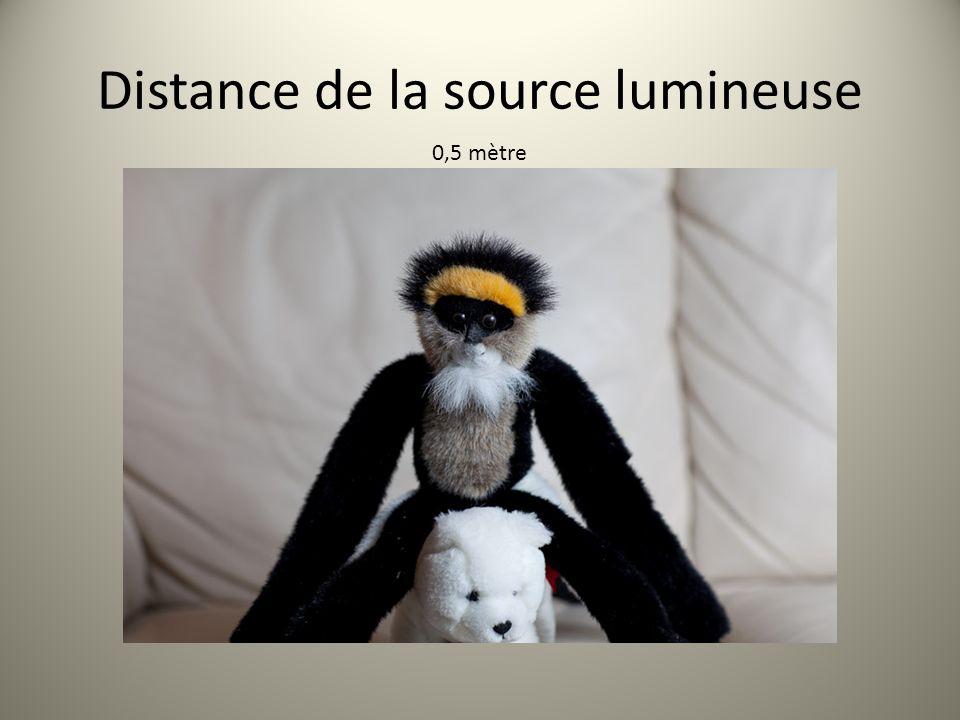 Distance de la source lumineuse