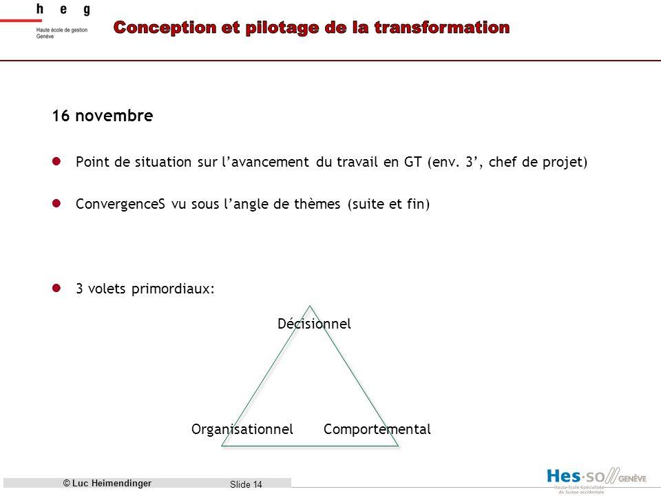 16 novembre Point de situation sur l'avancement du travail en GT (env. 3', chef de projet) ConvergenceS vu sous l'angle de thèmes (suite et fin)