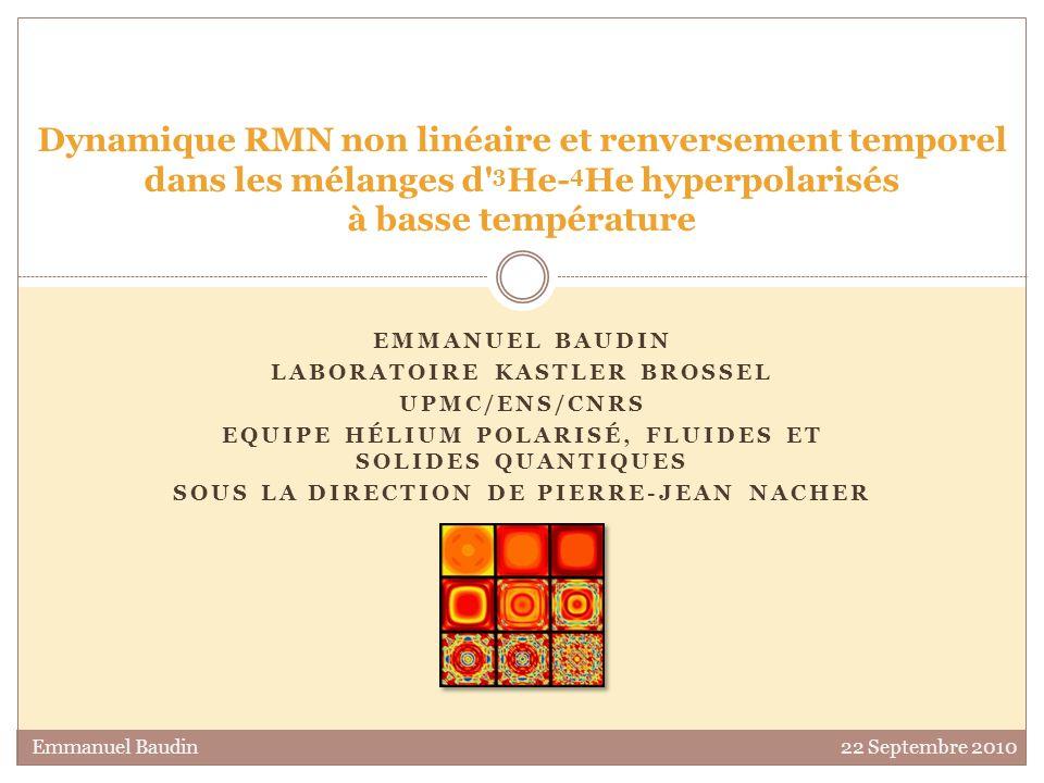 Dynamique RMN non linéaire et renversement temporel dans les mélanges d 3He-4He hyperpolarisés à basse température