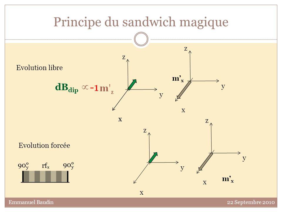 Principe du sandwich magique