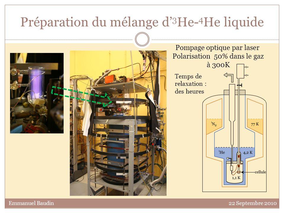 Préparation du mélange d'3He-4He liquide