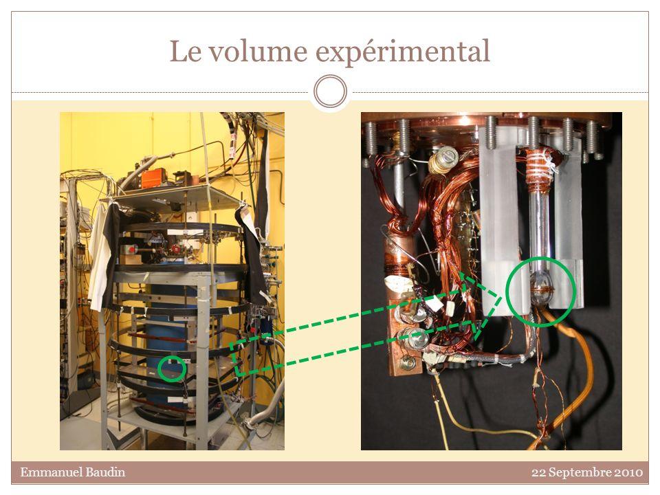 Le volume expérimental