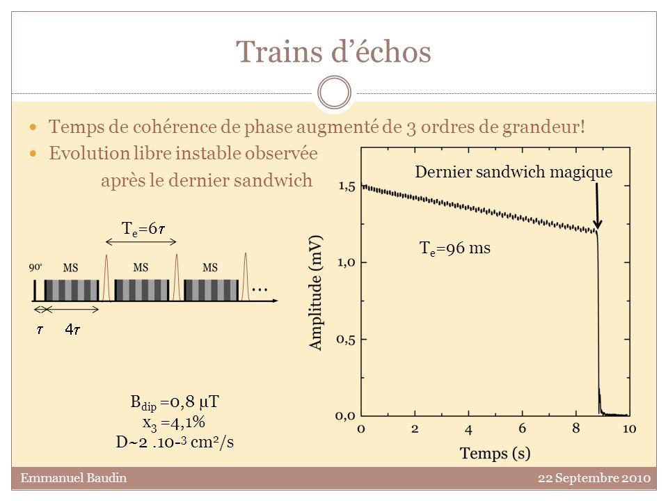 Trains d'échos Temps de cohérence de phase augmenté de 3 ordres de grandeur! Evolution libre instable observée.
