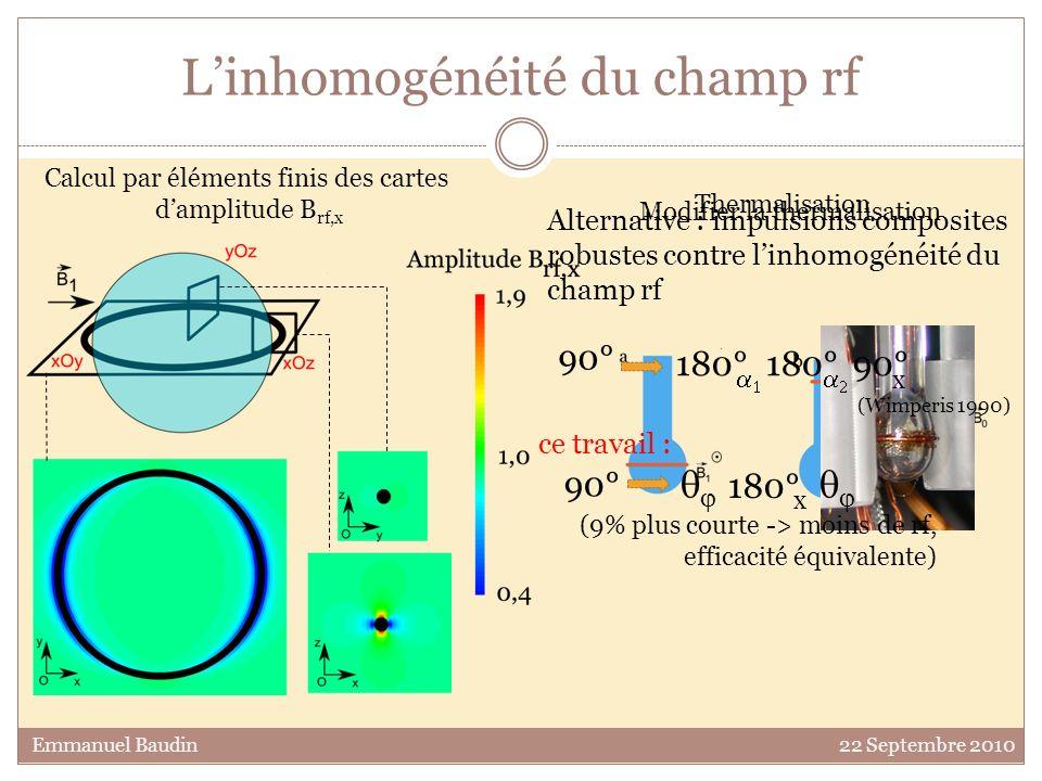 L'inhomogénéité du champ rf