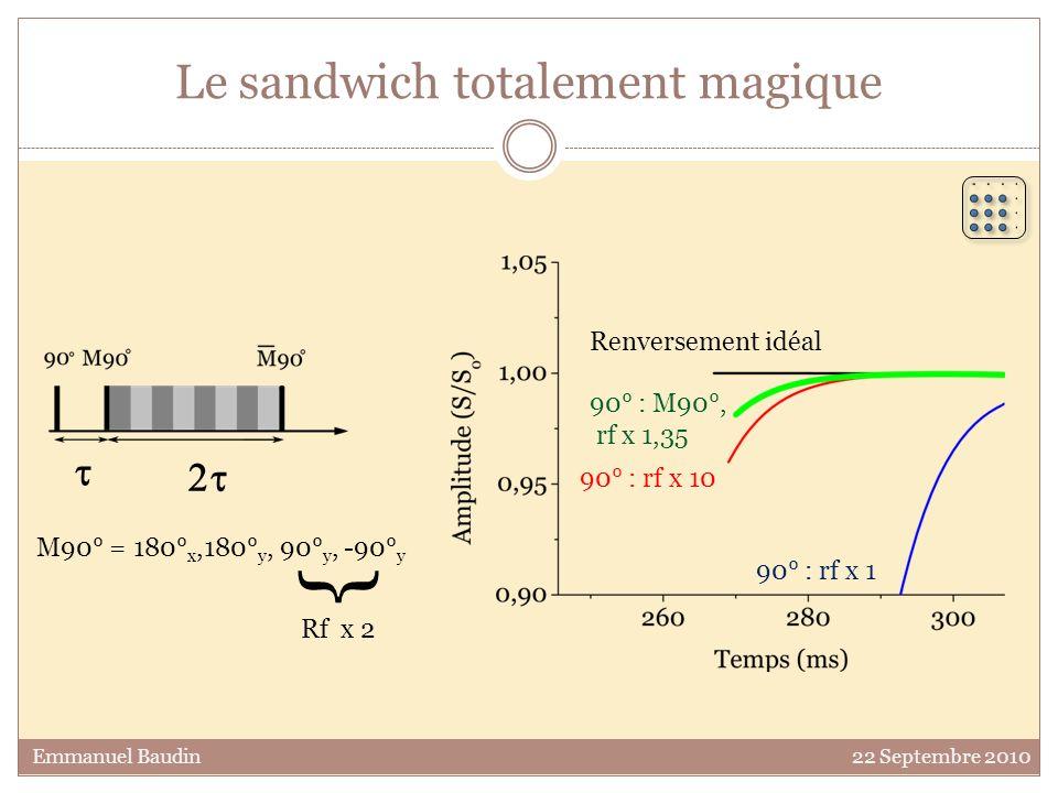 Le sandwich totalement magique